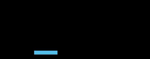 plesk_logo_positive_rgb-501x198